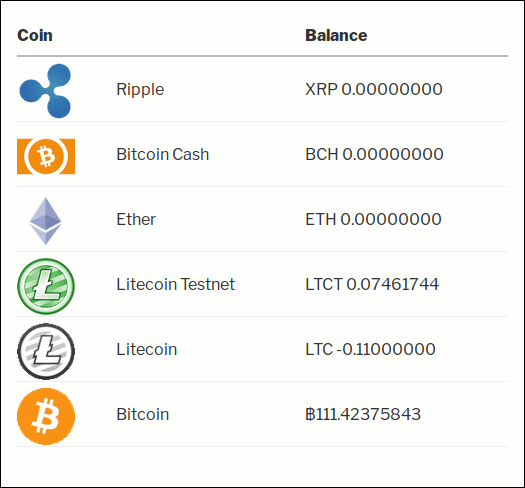 Balances list UI in Bitcoin and Altcoin Wallets WordPress plugin