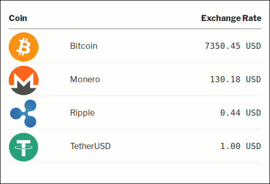 Exchange Rates UI in the Bitcoin and Altcoin Wallets WordPress plugin